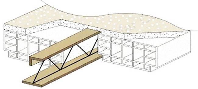 سقف کرومیت چیست ؟